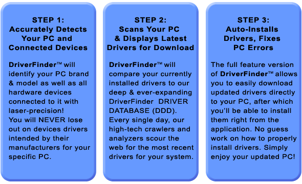DriverFinder Steps